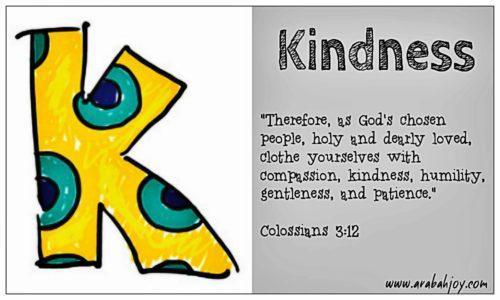 Prayer Card for Letter K