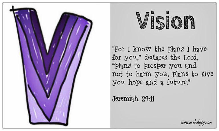 Prayer Card: V is for Vision