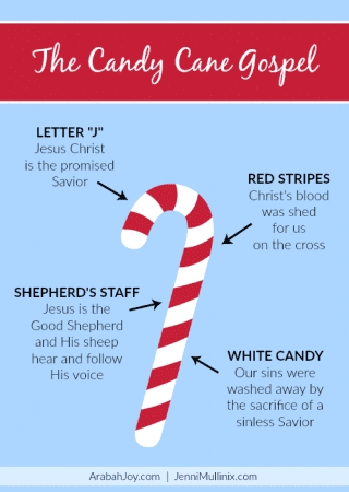 Candy Cane Gospel: How to Share the Gospel Using a Candy Cane. Teach this to your kids!