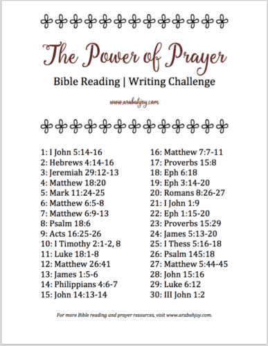 The Power of Prayer Bible Reading Challenge