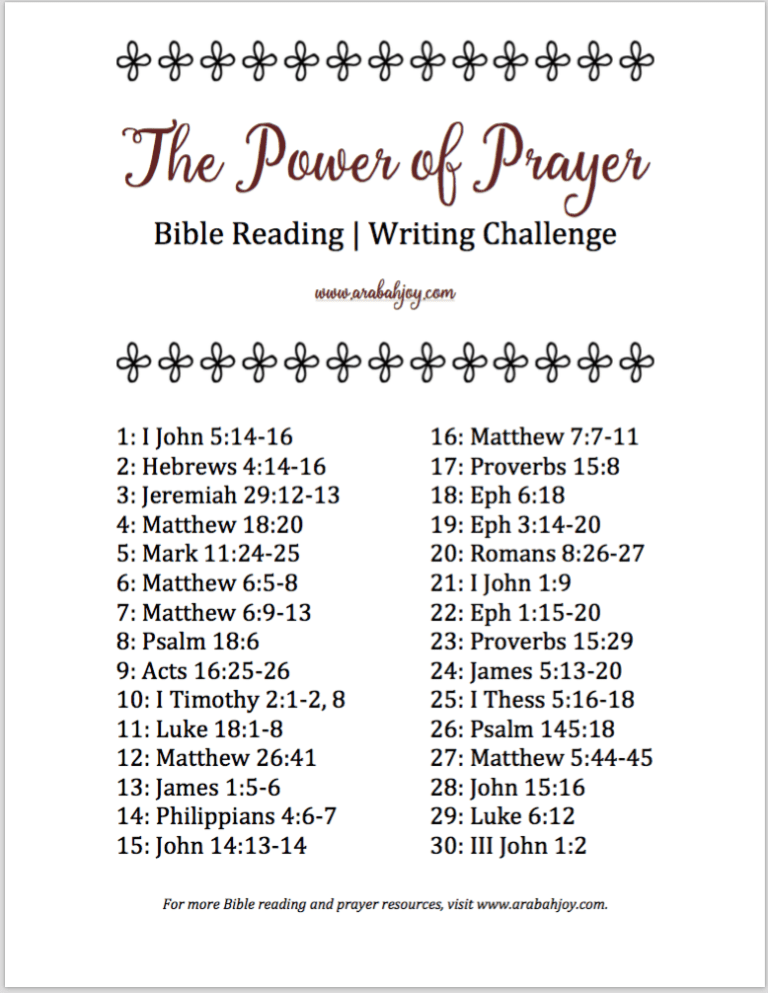 The Power of Prayer {Bible Reading | Writing Plan}