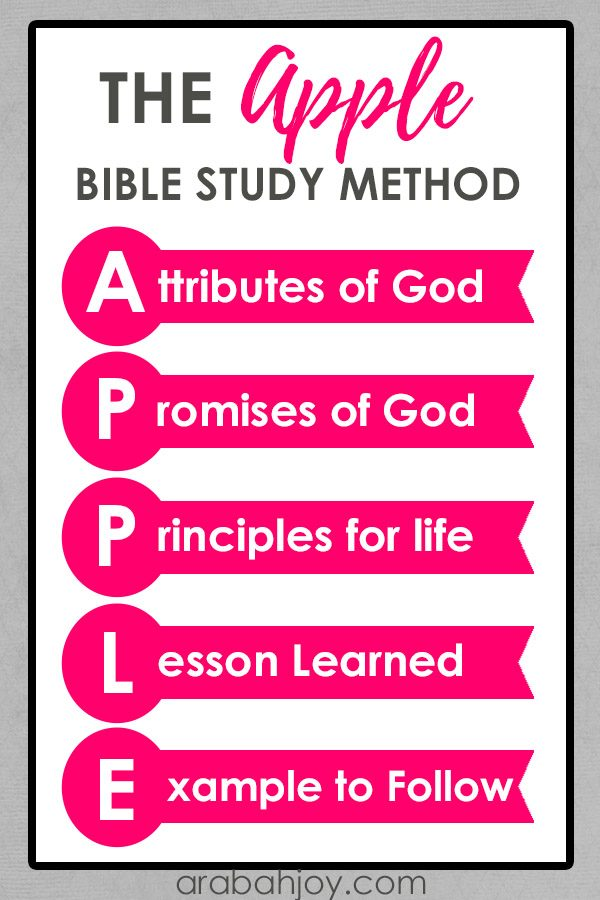 Looking for a simple way to study God's word? Try the Apple Bible Study method!