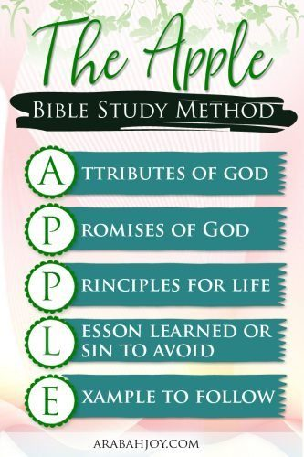 Creative Bible Study Methods - amesbible.org