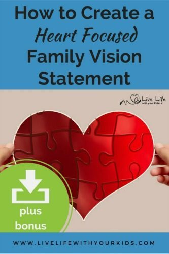 Creating a family vision statement - try this resource to help you plan your vision statement