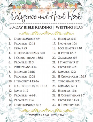 Bible reading and writing plan: Diligence and Hard Work