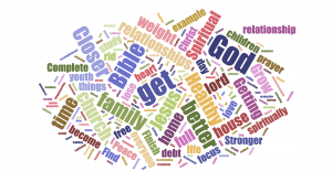 Have you ever done a word cloud of God's promises to you? Try it!