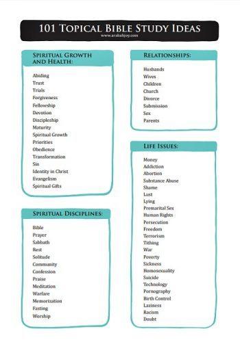 list of Bible study topics