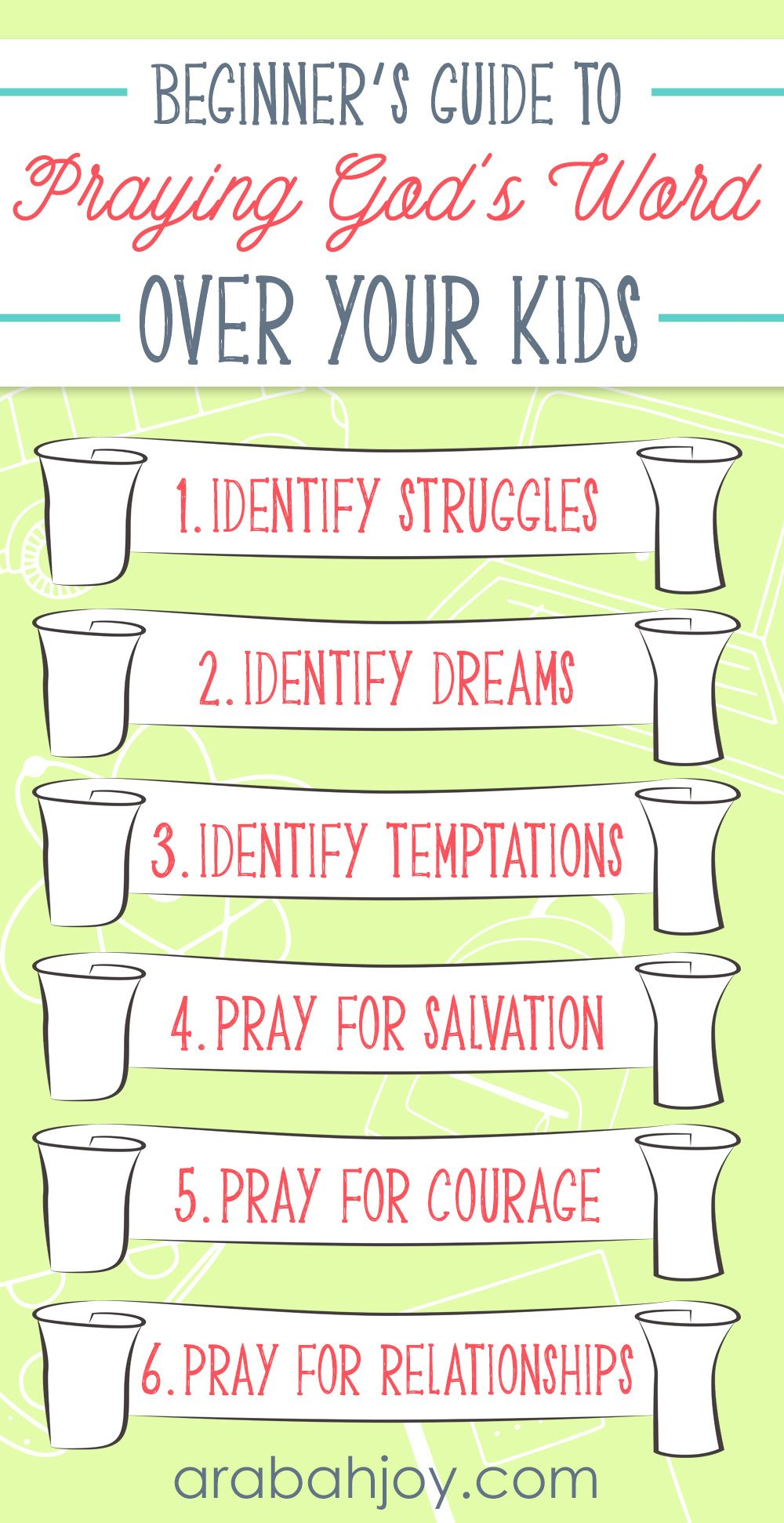 Use these prayer points for children as a guide to praying God