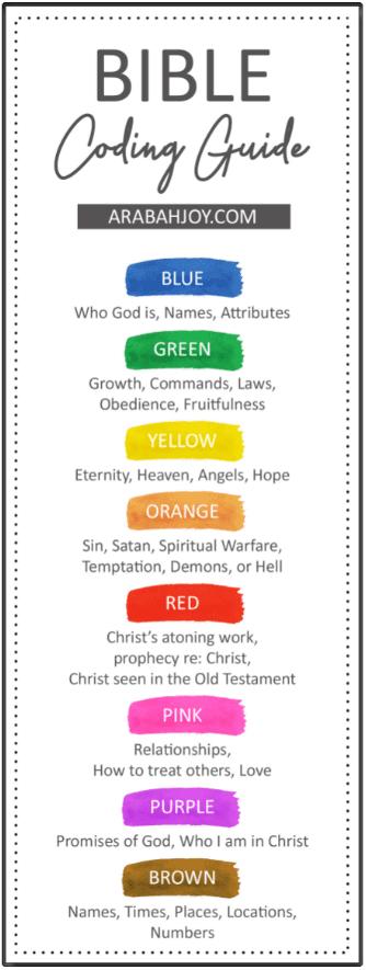 Bible color coding bookmark - get more out of your Bible reading!